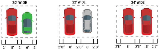 carport cover size chart